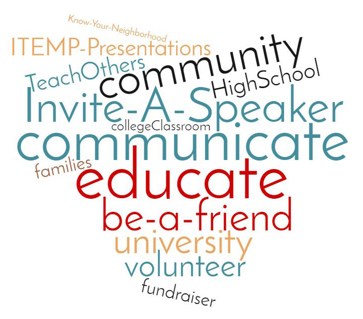 Community education about trafficking wordcloud